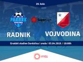 Duel za PLEJ OF: Radnik dočekuje Vojvodinu
