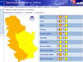 Upaljeni meteoalarmi za Srbiju: Stiže potop